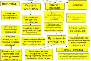 Павлова1